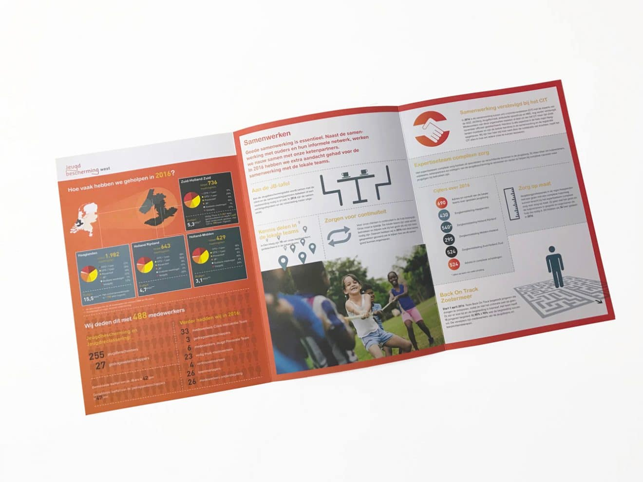Jeugdbescherming-west | jaarverslag